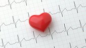 Heart on Heart Rhythm Background Concept