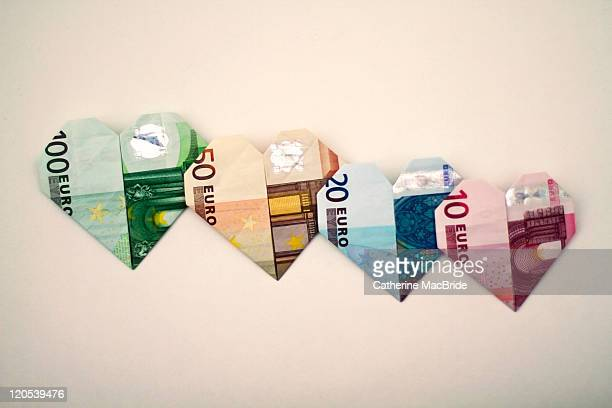 I heart the euro