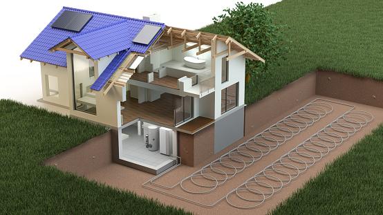 Heat pump, ground source 1069714270
