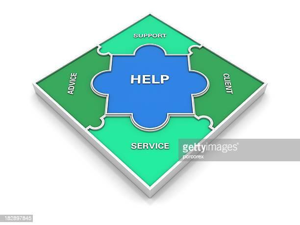 Diagrama de ayuda