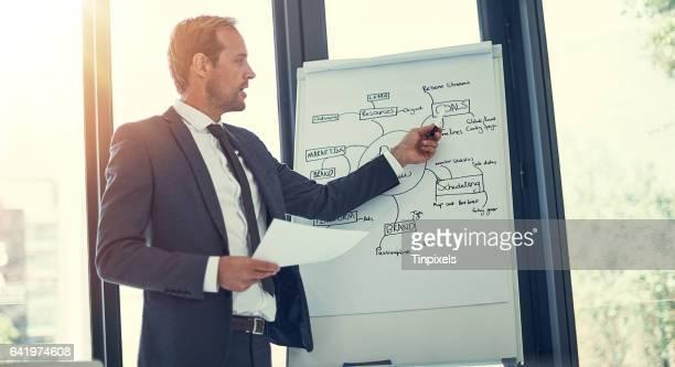 tiene sus objetivos de negocio todo trazados - negocios finanzas e industria fotografías e imágenes de stock