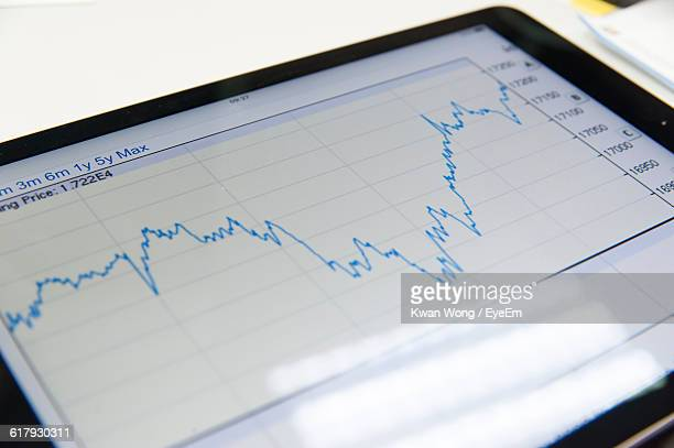 High Angle View Of Line Graph On Digital Tablet