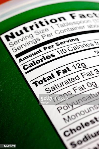 High Fat Nutrition Facts