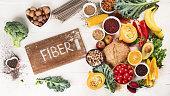 High Fiber Foods.