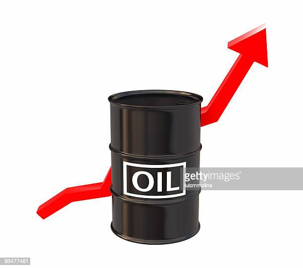 High Price of oil