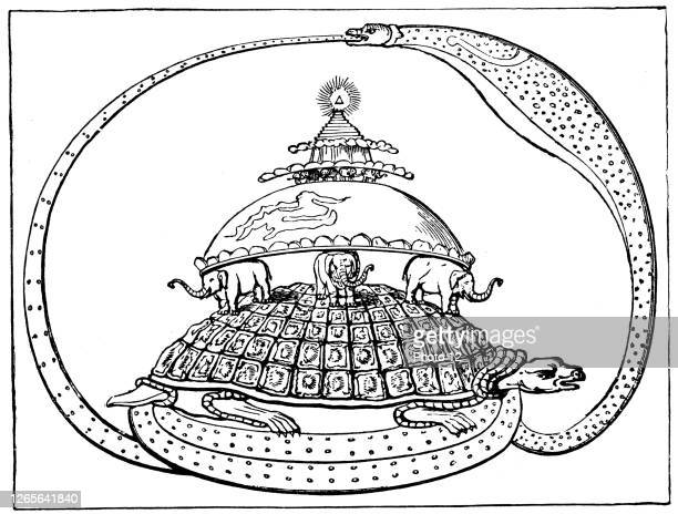 Hindu concpet of the universe, showing it encircled by a serpent, the symbol of eternity. Mount Meru represents paradise, earth below it supported by...