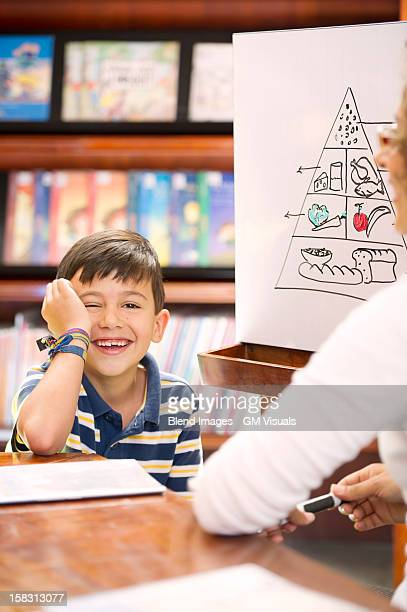 Hispanic boy sitting near food pyramid