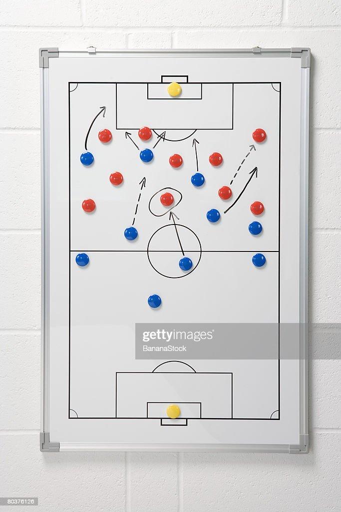 Hockey diagram : Stock Photo