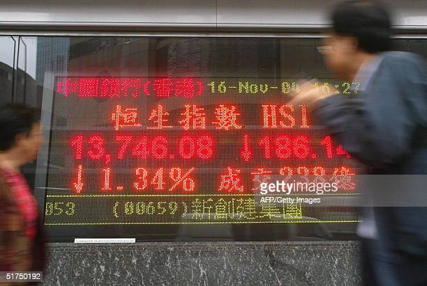 Hong Kong shares close sharply lower on 16 November 2004. Hong Kong share prices closed 1.34 percent lower Tuesday after HSBC and other large caps...