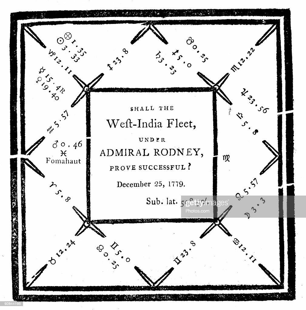 Horoscope drawn up by E Sibly in 1779 : Stock Photo