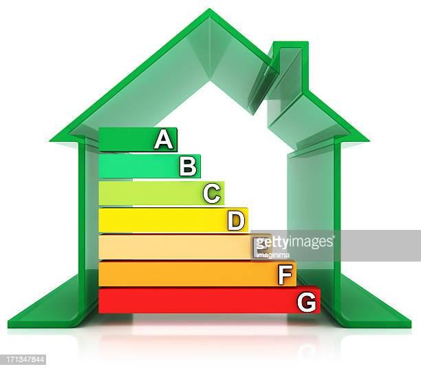 Haus und Energieeffizienz Bewertung Symbole