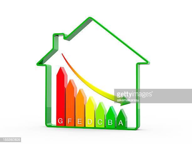 house energy efficiency chart