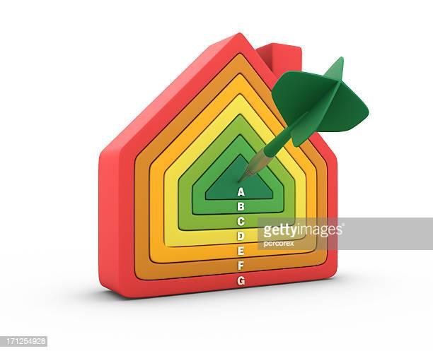 diagramma di casa elevata efficienza energetica - efficacia foto e immagini stock