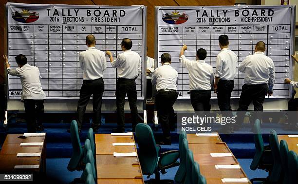 House of Representatives and Senate tribunal staff prepare the tally board during the presidential and vicepresidential canvassing of votes at the...