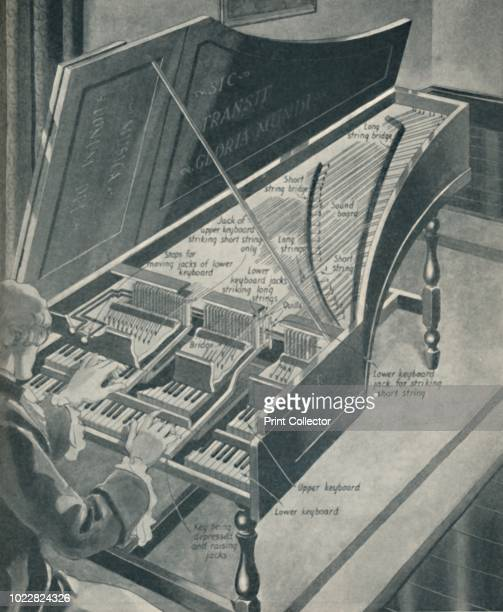 How Handel's Harpischord Worked' circa 1934 Illustration showing the workings of a harpsichord such as George Frideric Handel would have used The...