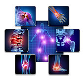 Human Body Joint Pain