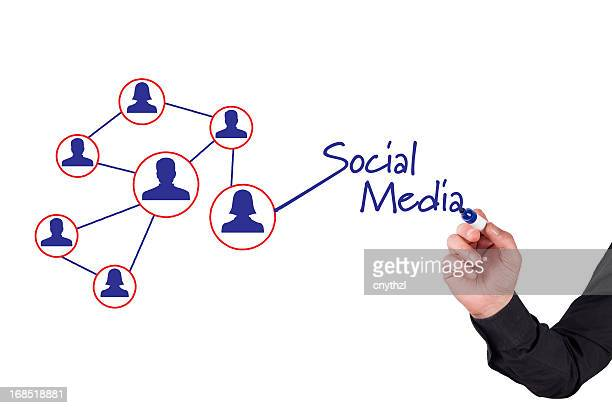 Human Hand Writing Social Network Concept on Whiteboard