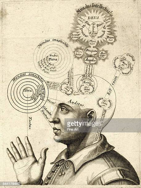 Human Thought A diagram of a man's brain with the areas relating to the input of the senses the imagination and intellect with God at the apex of the...