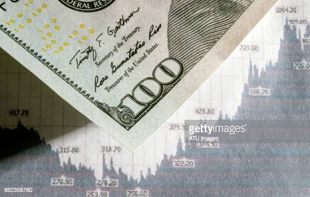 hundred dollar bill chart