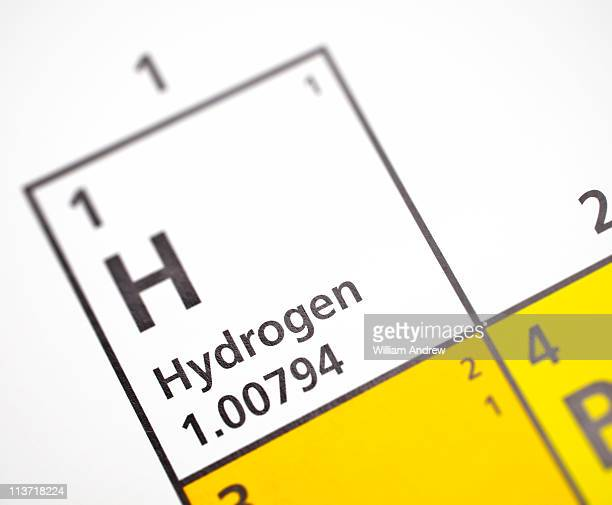 Hydrogen on the periodic table