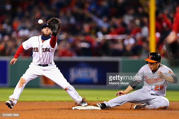 Hyun Soo Kim of the Baltimore Orioles slides safely into second past Dustin Pedroia of the Boston Red Sox during the fourth inning at Fenway Park on...