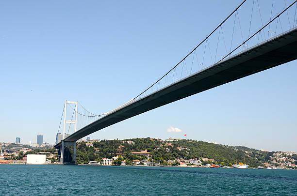 Iconic shot of Istanbul Bosphorus Bridge, Turkey