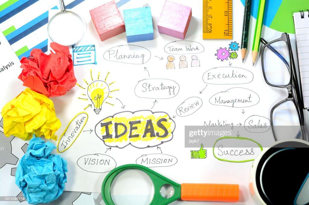 Ideas : Stock Photo