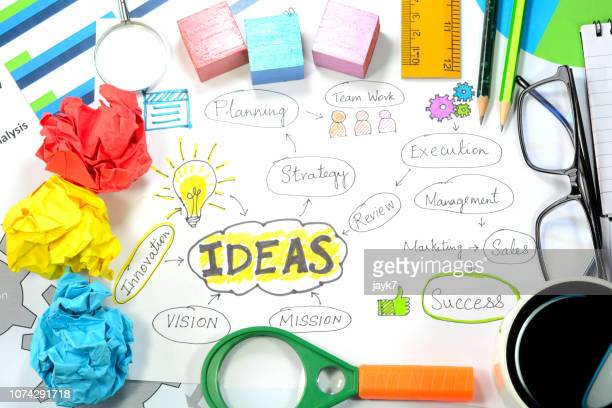 ideas - marketing stockfoto's en -beelden