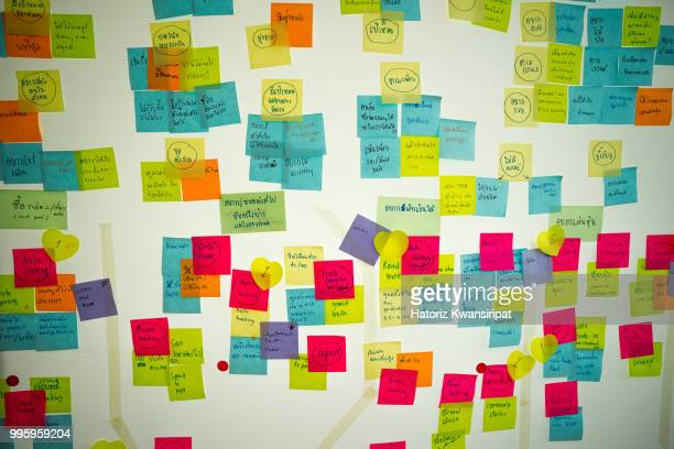 Ideation on board