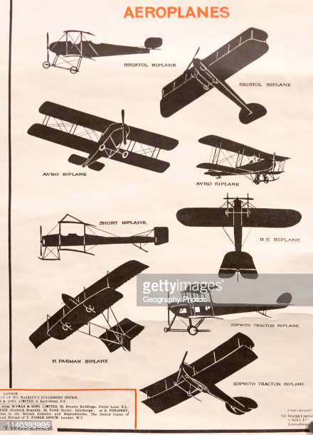 Identification poster for British army military aeroplanes of the First World War Radstock museum Somerset England UK