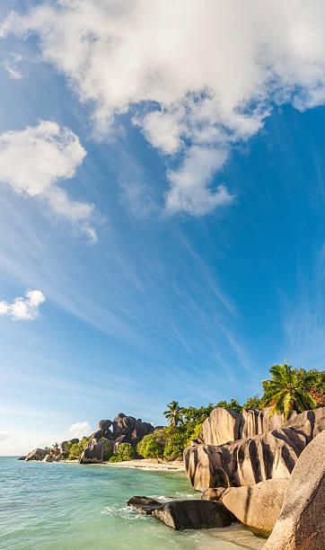 Idyllic Tropical Island Beach Turquoise Ocean Banner Wall Art