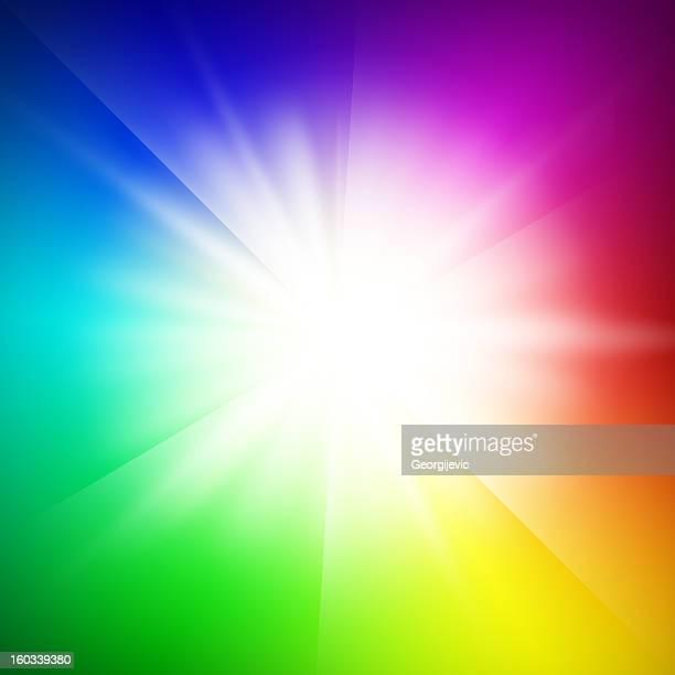 Inspirierende spectrum