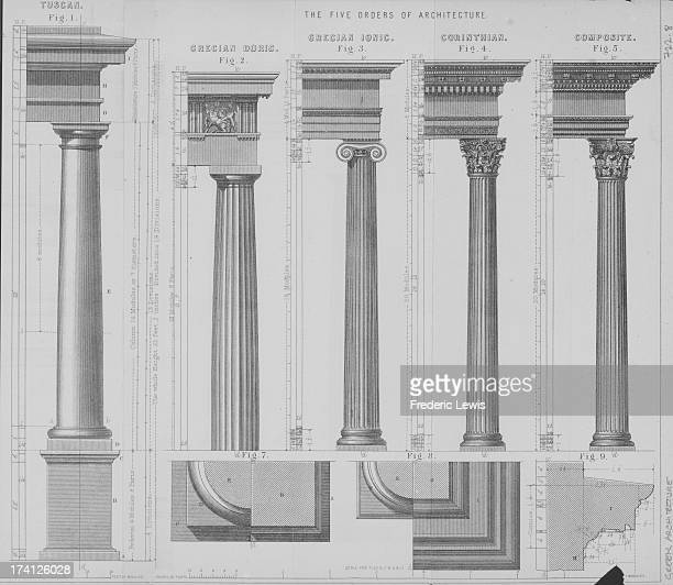 Illustrated examples of the five domes of architecture Tuscan Grecian doric Grecian ionic Corinthian CompositePhoto by
