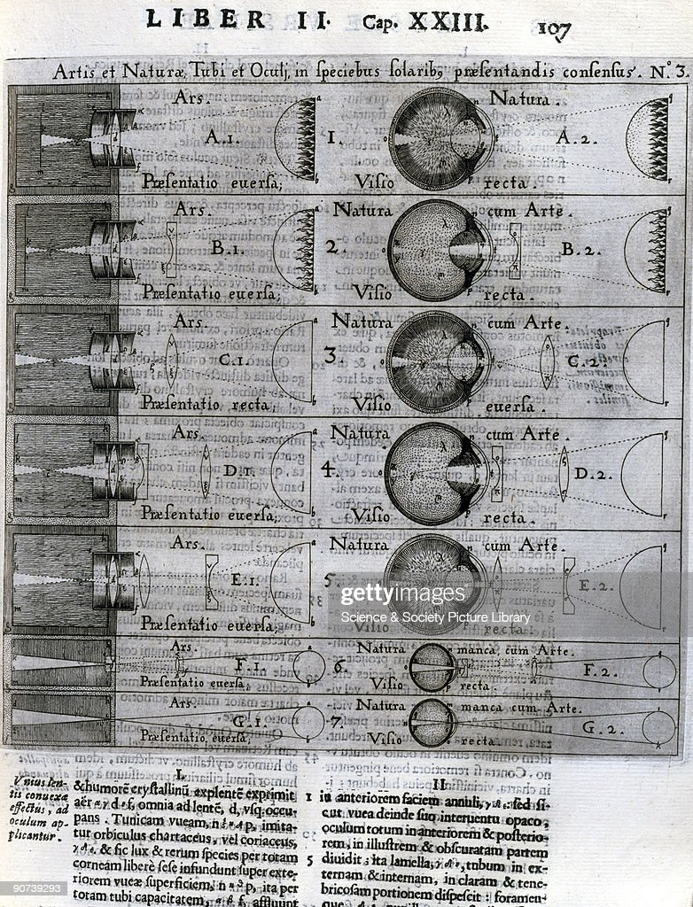 Diagrams Of Camera Obscuras C 1626 1630 Pictures Getty Images Obscura Diagram