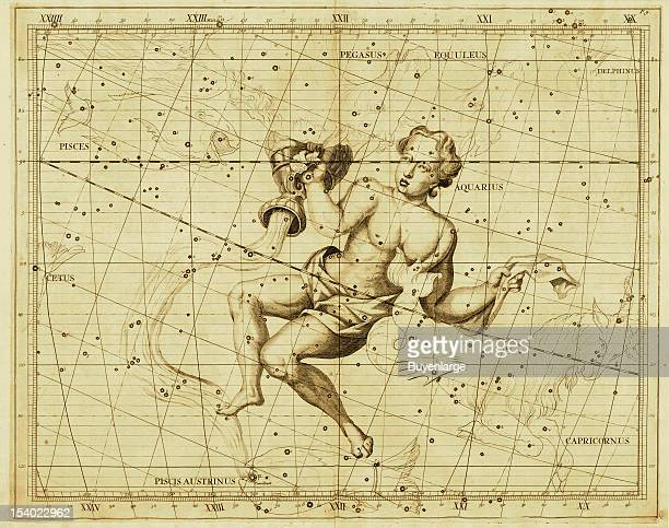 Illustrated starchart shows Aquarius 1729