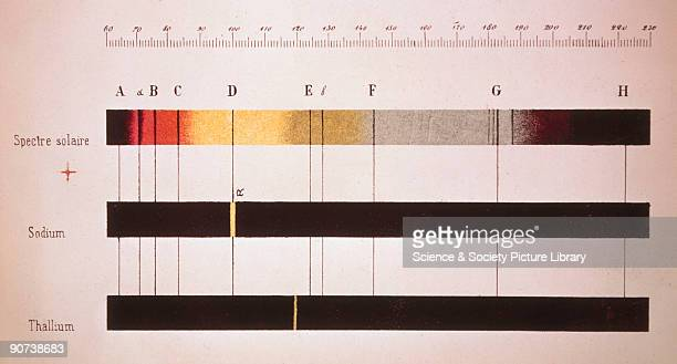 Illustration c 1970s Emission spectroscopy is the study of the characteristic series of sharp lines in the spectrum produced when an element is...