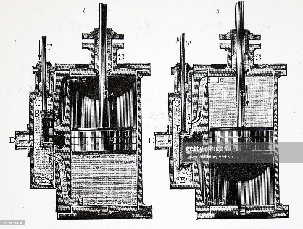 Illustration depicting a cylinder and valve chest. Dated 19th century.