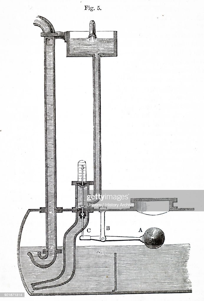 Illustration depicting a self-acting feeder for steam boilers. Dated 19th century.