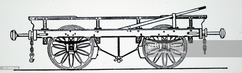 Illustration depicting a simple foot brake on a truck on the Great Western Railway. Dated 19th century.