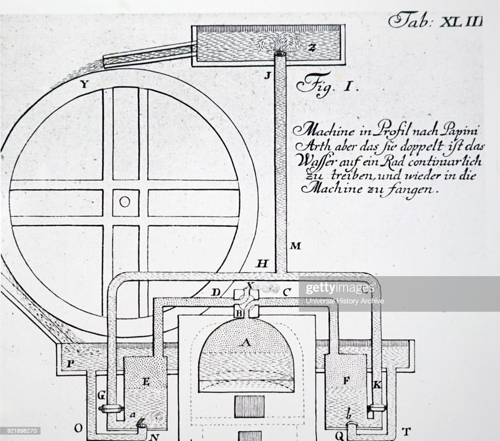 Illustration depicting a steam engine designed by Denis Papin. It had no piston, but used the steam pressure to raise water into a cistern. Water from the cistern then fell back, driving a water wheel as it did so. Denis Papin (1647-1713) a French physicist, mathematician and inventor, best known for his pioneering invention of the steam digester, the forerunner of the pressure cooker and of the steam engine. Dated 18th century.