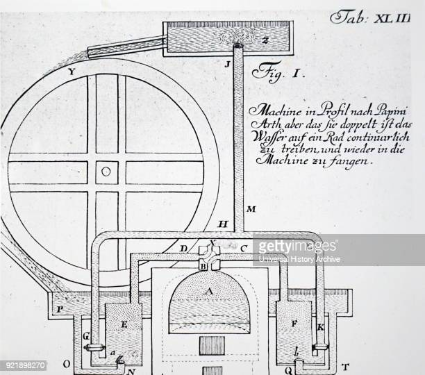 Illustration depicting a steam engine designed by Denis Papin It had no piston but used the steam pressure to raise water into a cistern Water from...