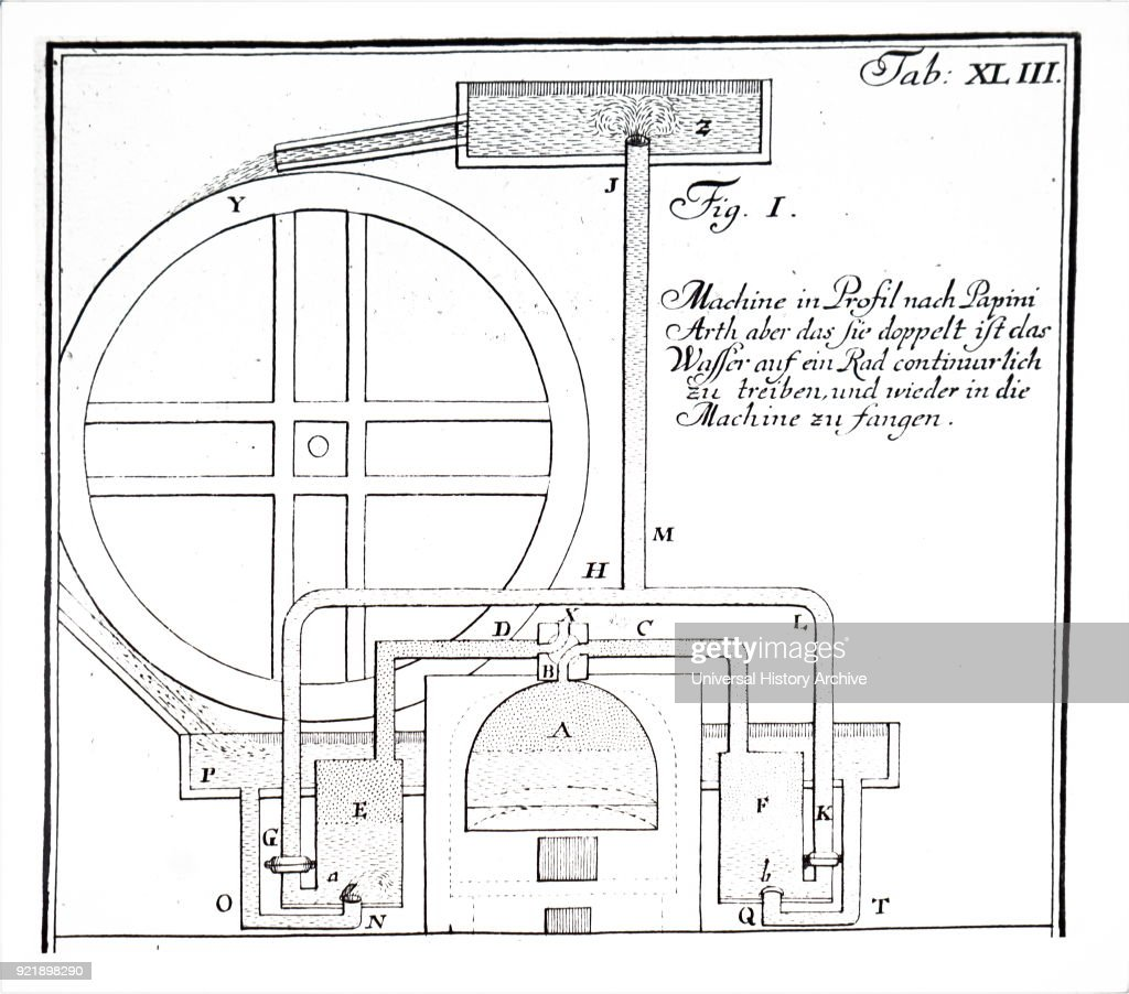 A steam engine designed by Denis Papin. : News Photo