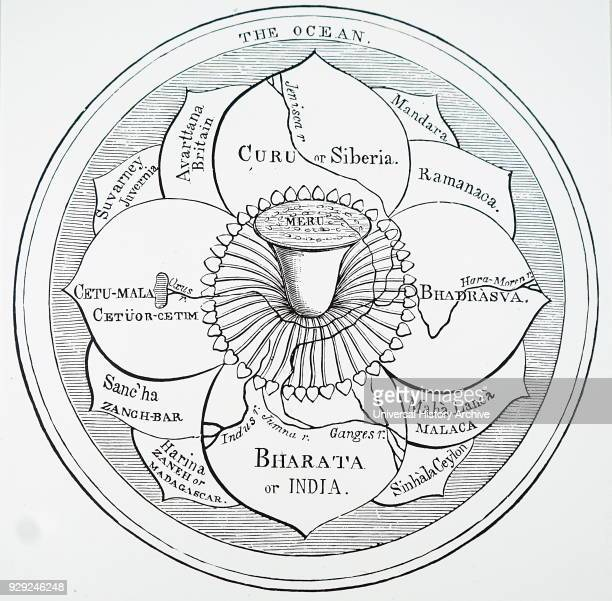 Illustration depicting an early Hindu system of the universe The abode of the Gods Meru is in the centre of the lotus flower The countries of the...