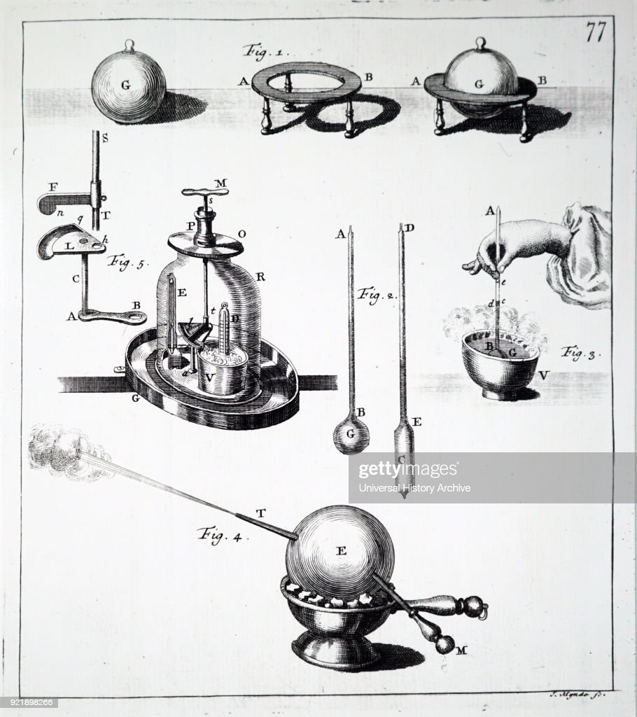 Illustration depicting an experiment showing how expansion is caused by heat. Fig 1: Copper ring and solid copper ball when cold the ball can pass through the ring. When ball heated the ring supports it. Fig 2: Thermometers containing tinted spirits of wine (ethanol). Fig 3: When thermometers placed in bowl of boiling water spirits of wine expands and rises up the tube. Fig 4: Aeolipile: brass ball partly filled with water. When placed on hot coals water will boil and the steam will rush out at T. Fig 5: Mercury thermometer mounted against a scale (D) and mercury thermometer with no scale board (E) being used in an experiment on effervescence. Dated 18th century.