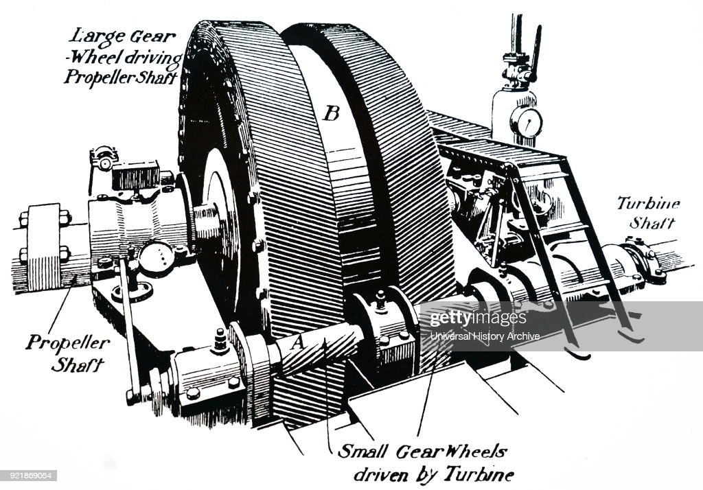 Illustration depicting Parson's gearing down machinery for steam turbines, which allowed the turbine to be run much faster than the propeller. Dated 20th century.