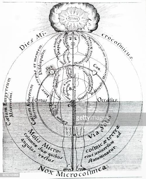 Illustration depicting the night and day of the microcosm by Robert Fludd an English Paracelsian physician with both scientific and occult interests...