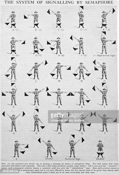 Illustration depicting the system of signalling by flag semaphore the telegraphy system, which conveys information at a distance by means of visual...