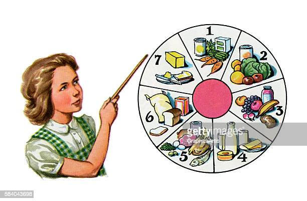 Illustration of a young girl pointing to a pie chart of the major food groups 1949 Screen print