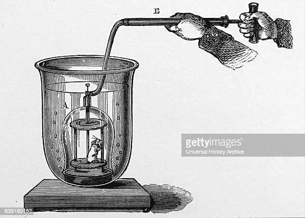 Illustration of an experiment showing how a condensing pump can supply air to an inverted vessel surrounded by water Dated 19th Century
