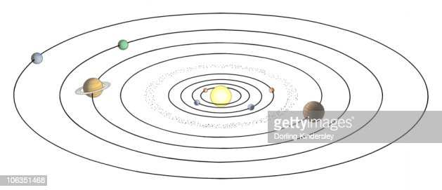 Illustration of solar system showing planets orbiting sun stock illustration of solar system showing planets orbiting sun stock photo getty images ccuart Images